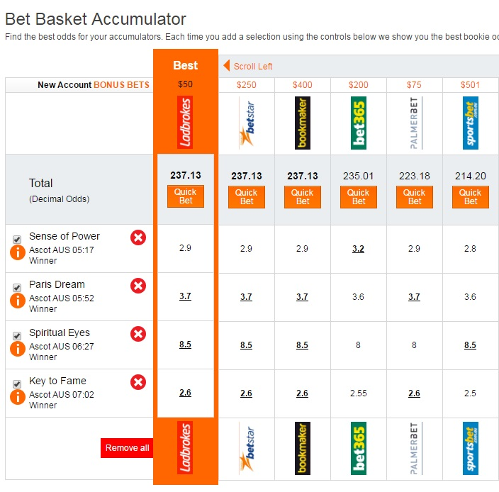 The best accumulator price is always highlighted on the left of the bet basket and shown in decimal odds view