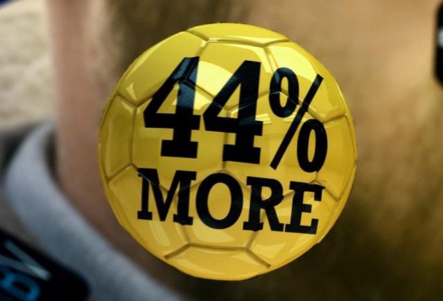 Win 44% more on your Premier League accumulators