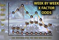 How have the X Factor finalists' odds changed over time?