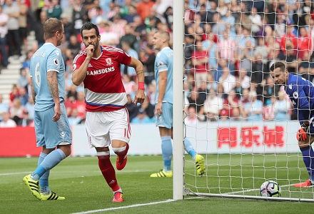 West Brom v Middlesbrough Betting Preview