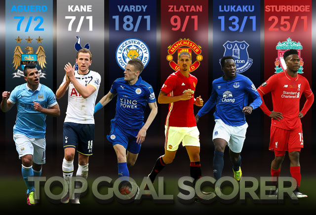 Premier League Golden Boot: The Best Bets