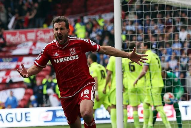 Premier League Team Focus: Middlesbrough