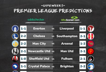 WhoScored vs oddschecker Premier League Score Predictions Gameweek 5