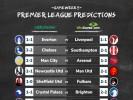 WhoScored vs oddschecker Premier League Score Predictions Gameweek 5