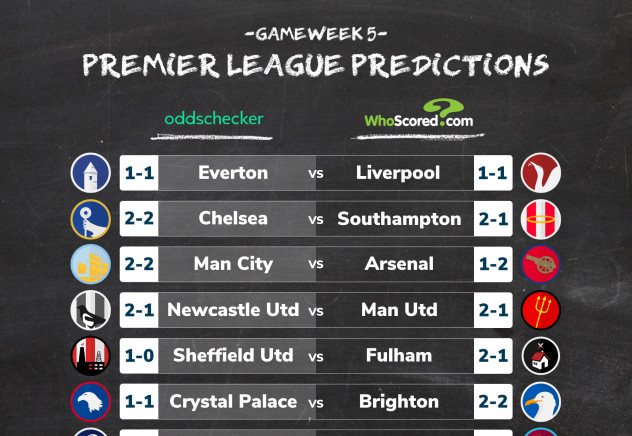 Oddschecker Premier League
