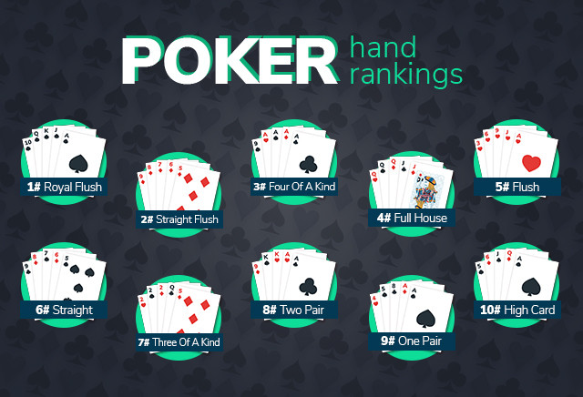 Poker hand ranking: What are the best poker hands a player can have?