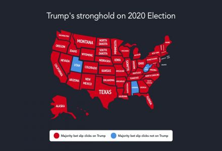 Donald Trump is favoured in 48 out of 51 states for 2020 Election