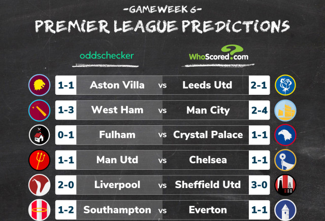 Premier League Score Predictions: WhoScored vs oddschecker Gameweek 6