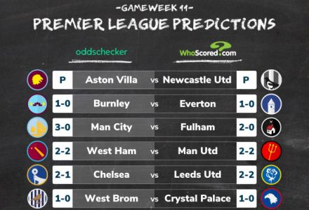 Premier League Score Predictions: WhoScored vs oddschecker Gameweek 11