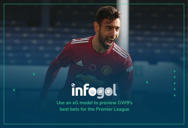 Infogol Premier League Tips: GW9 Predictions, xG Analysis & Statistics