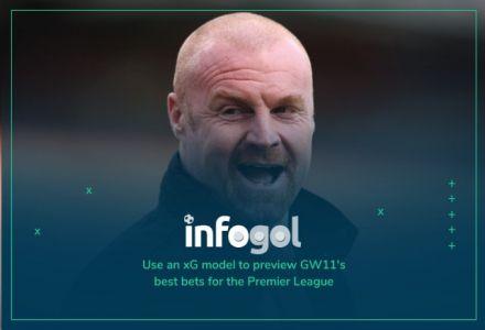 Infogol Premier League Tips: GW11 Predictions, xG Analysis & Statistics