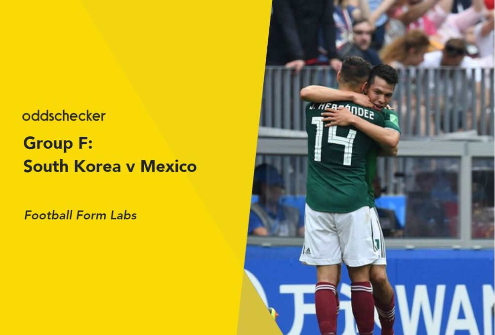 South Korea v Mexico Betting Tips & Preview