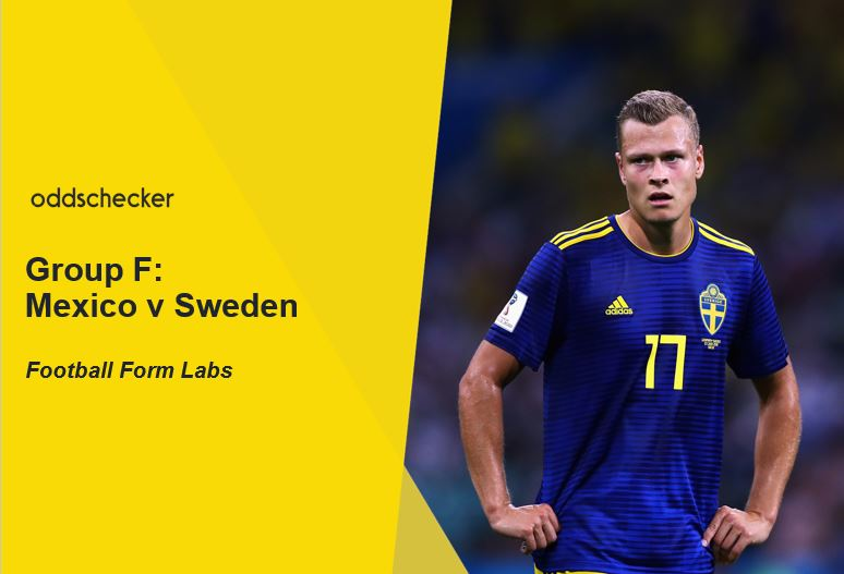 Mexico v Sweden Betting Tips & Preview