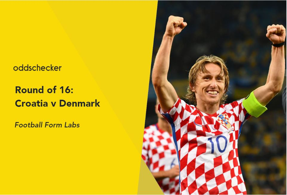Croatia v Denmark Betting Preview & Tips