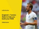 England v Tunisia: Stats to help you build your RAB