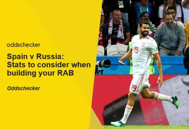Spain v Russia: Stats to consider when building your RAB