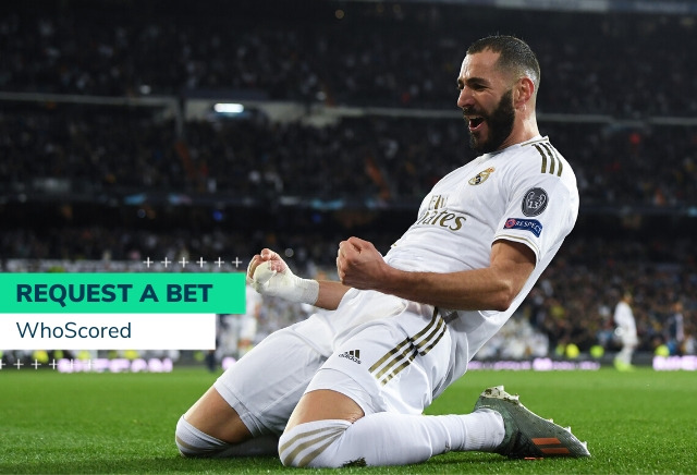 WhoScored's Real Madrid v Man City 100/1 RequestABet