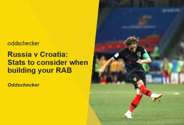 Russia v Croatia: Stats to consider when building your RAB
