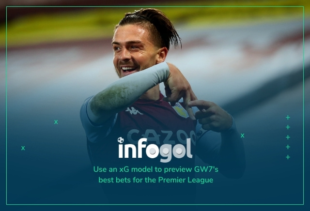 Infogol Premier League Tips: GW7 Predictions, xG Analysis & Statistics