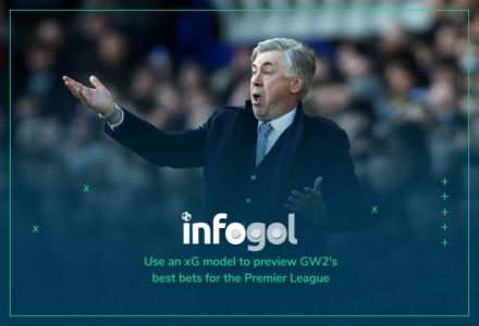 Infogol Premier League GW2 Best Bets
