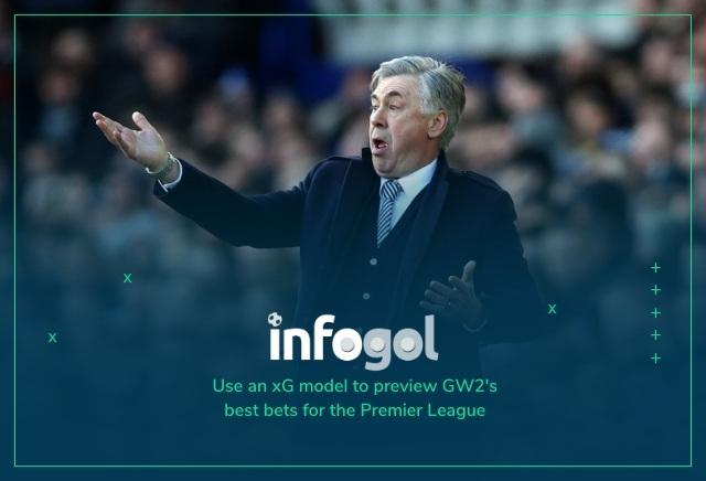 Infogol Premier League GW2 Best Bets