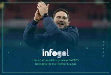 Infogol Premier League Tips: GW10 Predictions, xG Analysis & Statistics
