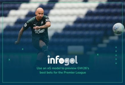 Infogol Premier League Tips: GW26 Predictions, xG Analysis & Statistics