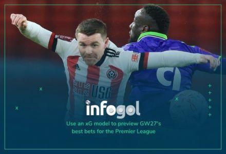 Infogol Premier League Tips: GW27 Predictions, xG Analysis & Statistics