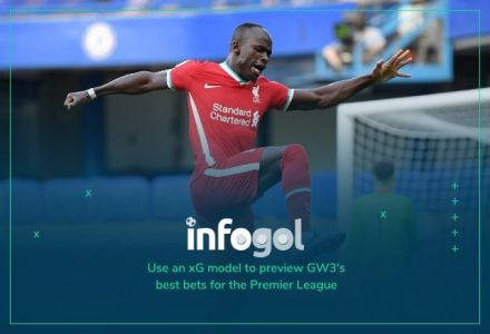 Football Tips: Infogol Premier League GW3 Best Bets