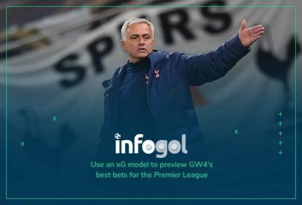 Football Tips: Infogol Premier League GW4 Best Bets