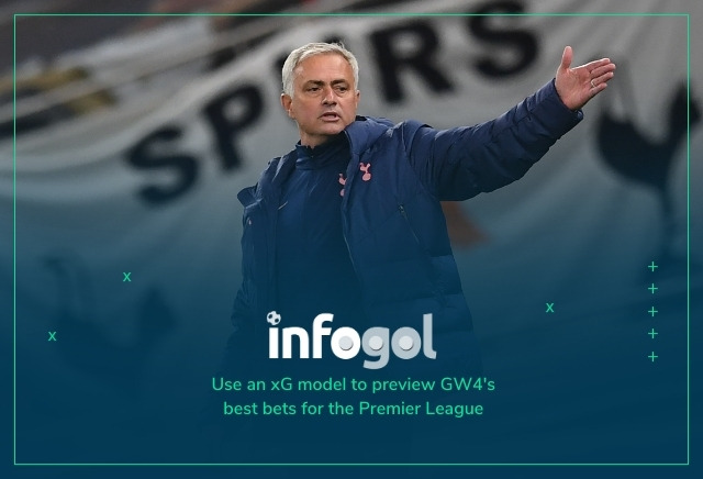 Football Tips: Infogol Premier League GW4 Best Bets