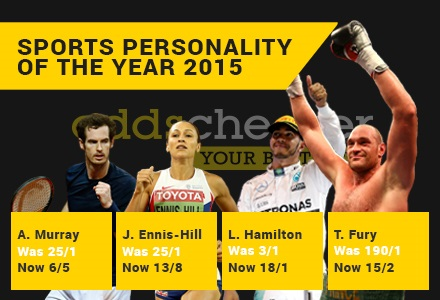 sports personality betting oddschecker
