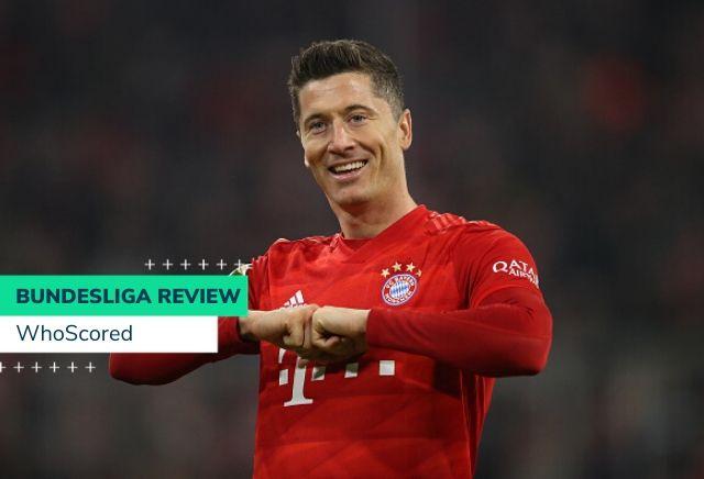 WhoScored Bundesliga 2019/20 Season Review